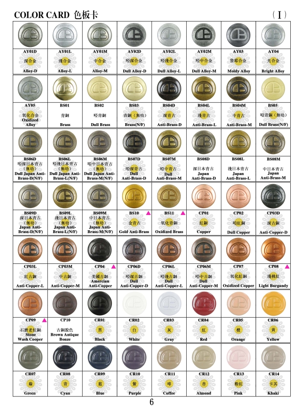 Steel Color Code Chart Pictures To Pin On Pinterest Pinsdaddy